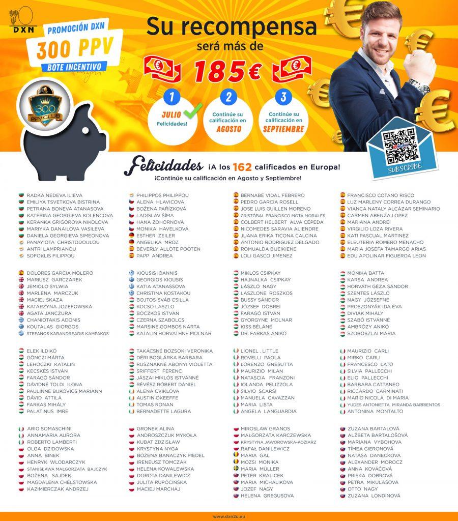 Promoción DXN Europa - 30.000 euros